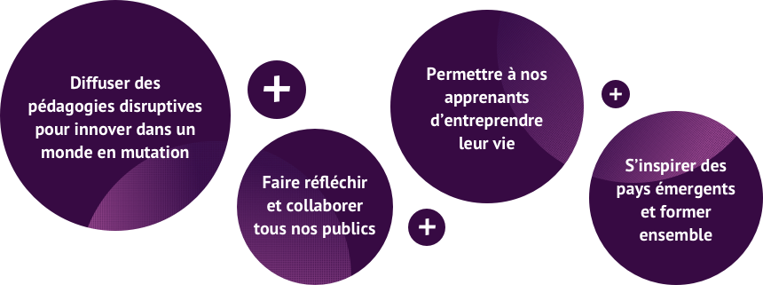 Ambitions - Ecole Supérieur De Design